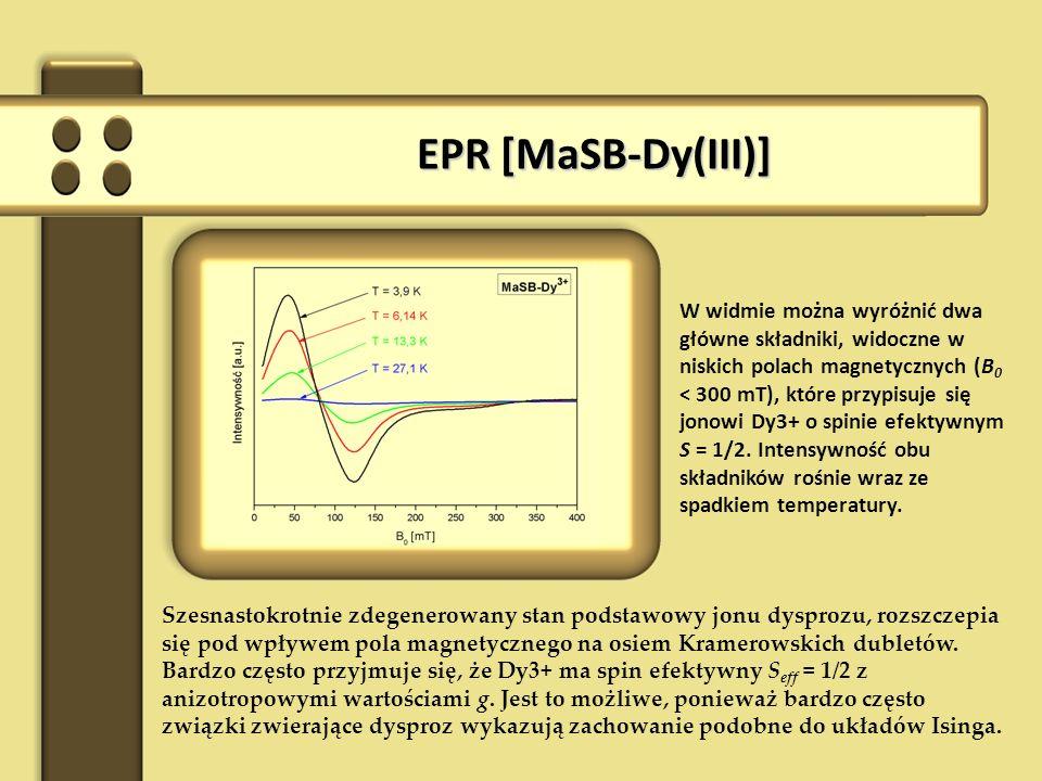 EPR [MaSB-Dy(III)]